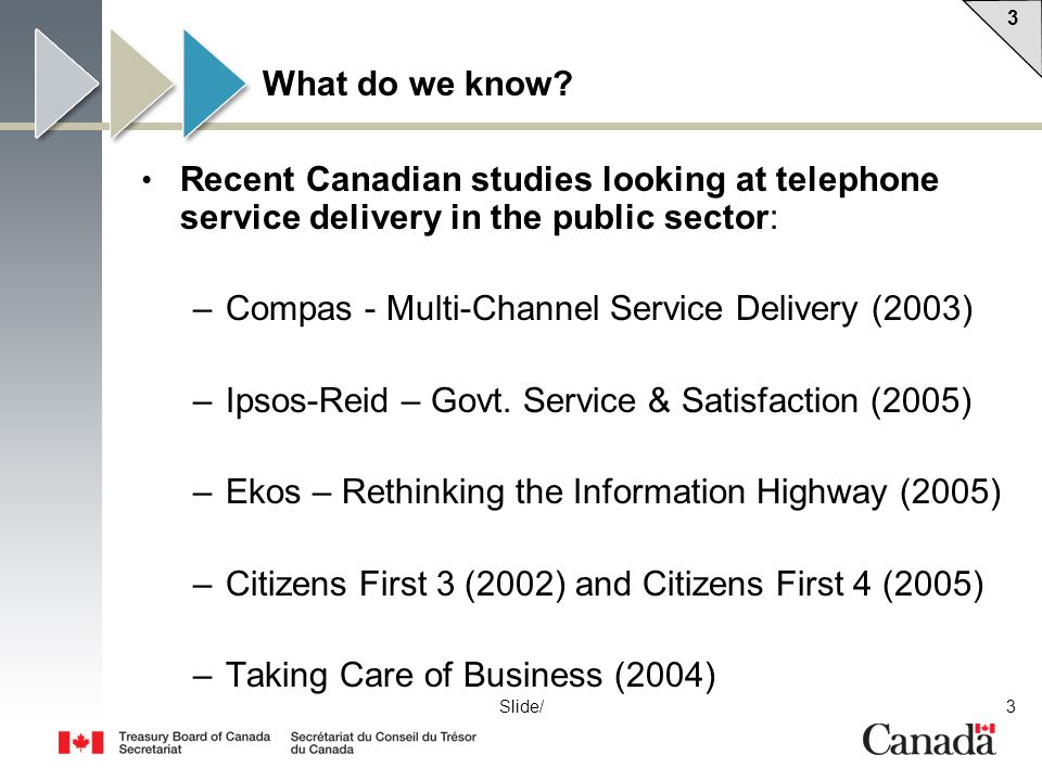 3 3 3Slide/ What do we know? Recent Canadian studies looking at telephone service delivery in the public sector: –Compas - Multi-Channel Service Deliv