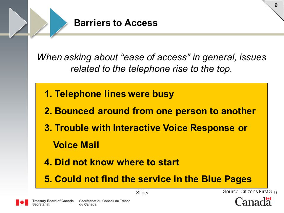 9 9 9Slide/ Barriers to Access 1. Telephone lines were busy 2.