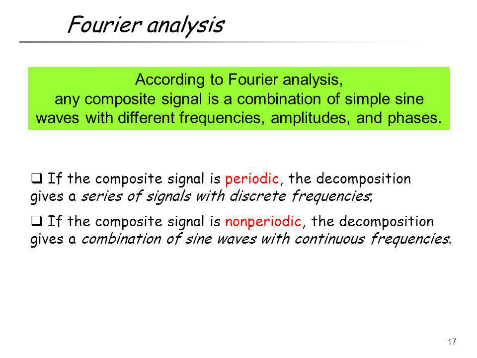 According to Fourier analysis, any composite signal is a combination of simple sine waves with different frequencies, amplitudes, and phases. Fourier