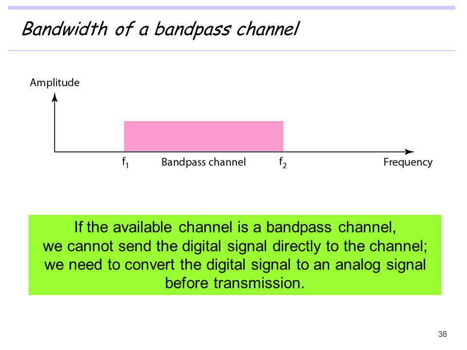 Bandwidth of a bandpass channel If the available channel is a bandpass channel, we cannot send the digital signal directly to the channel; we need to