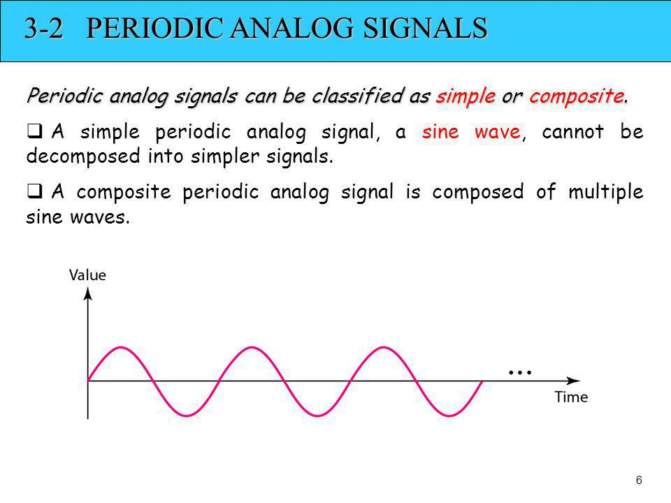 3-2 PERIODIC ANALOG SIGNALS Periodic analog signals can be classified as simple or composite. A simple periodic analog signal, a sine wave, cannot be