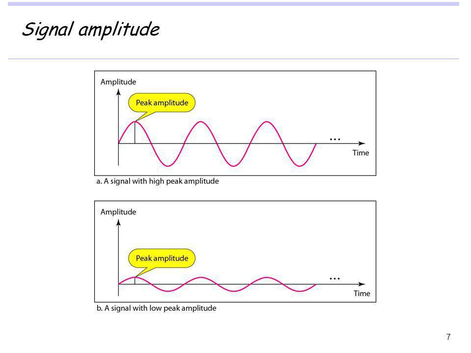 Signal amplitude 7