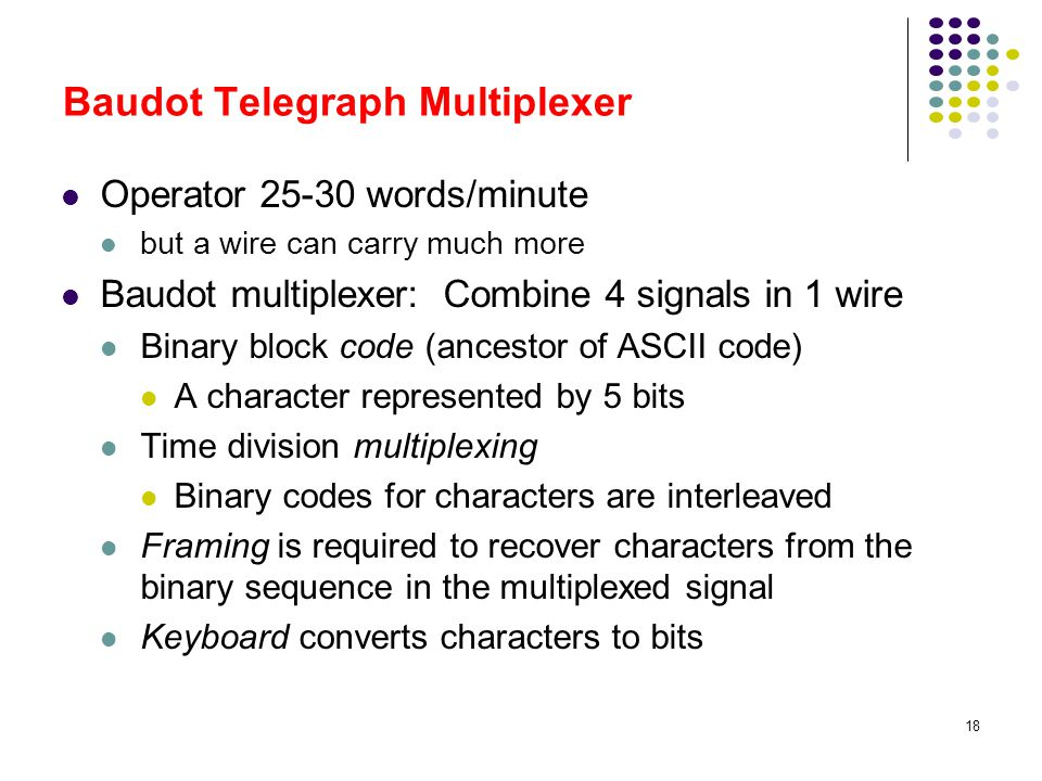 18 Operator 25-30 words/minute but a wire can carry much more Baudot multiplexer: Combine 4 signals in 1 wire Binary block code (ancestor of ASCII cod