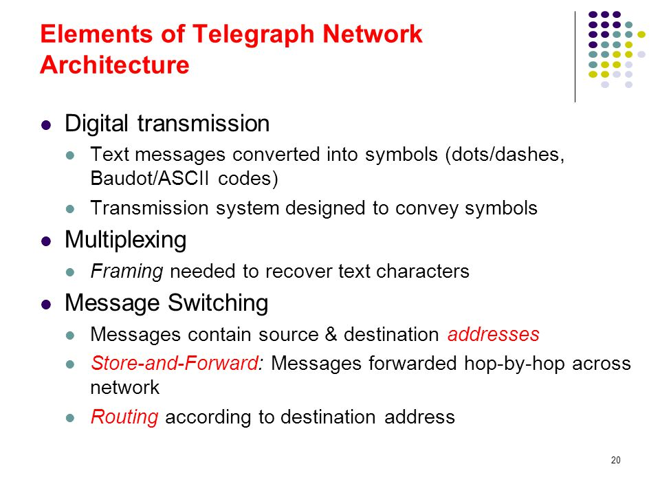 20 Elements of Telegraph Network Architecture Digital transmission Text messages converted into symbols (dots/dashes, Baudot/ASCII codes) Transmission