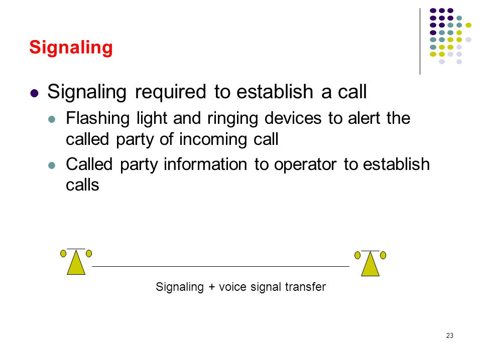 23 Signaling Signaling required to establish a call Flashing light and ringing devices to alert the called party of incoming call Called party informa