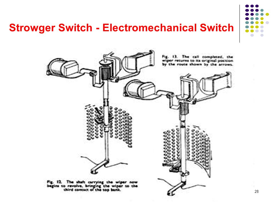 28 Strowger Switch - Electromechanical Switch