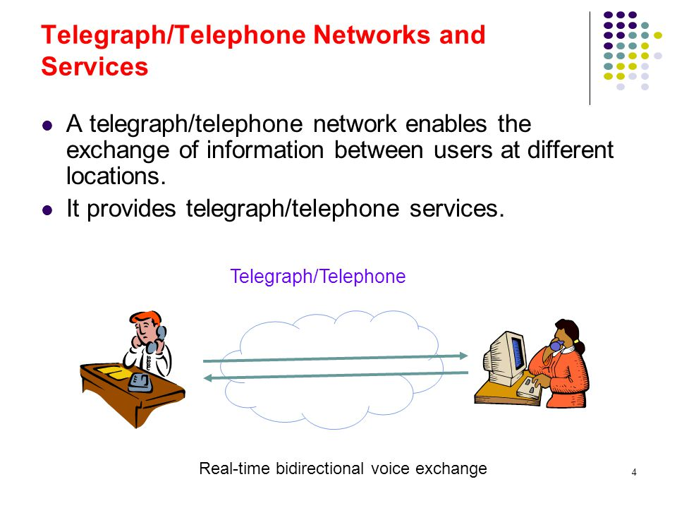 4 Telegraph/Telephone Networks and Services Telegraph/Telephone Real-time bidirectional voice exchange A telegraph/telephone network enables the excha