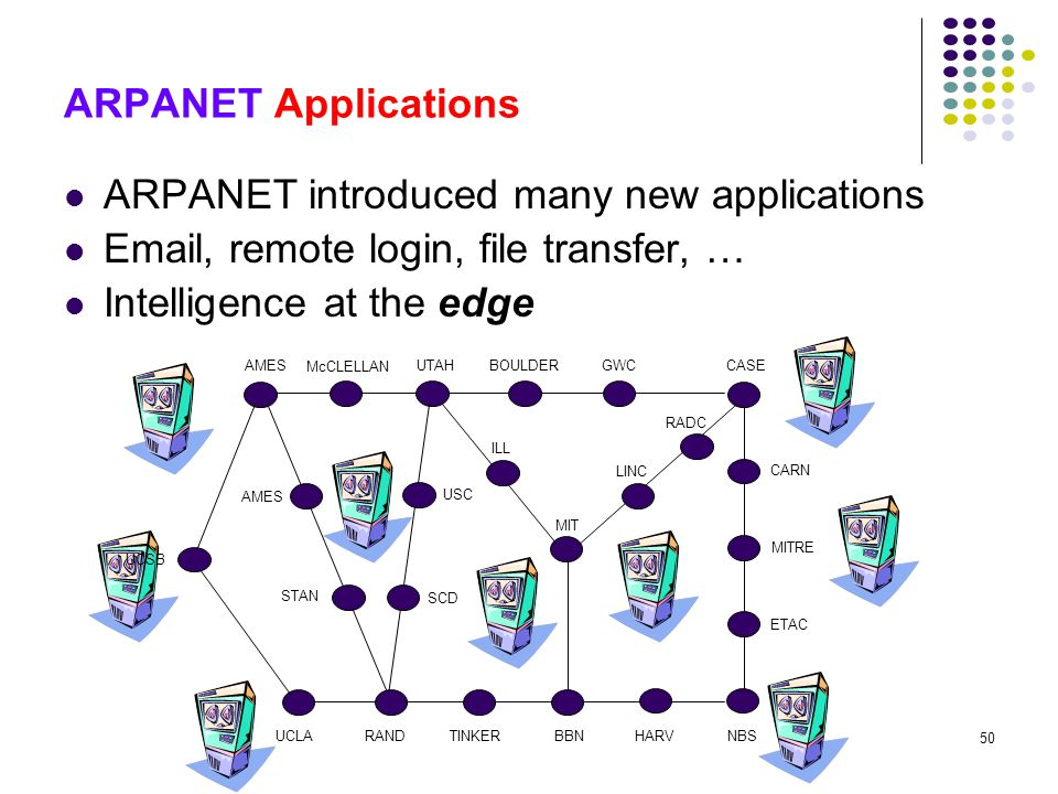 50 ARPANET Applications ARPANET introduced many new applications Email, remote login, file transfer, … Intelligence at the edge UCLARANDTINKER USC NBS