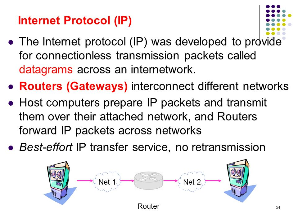 54 Internet Protocol (IP) The Internet protocol (IP) was developed to provide for connectionless transmission packets called datagrams across an inter