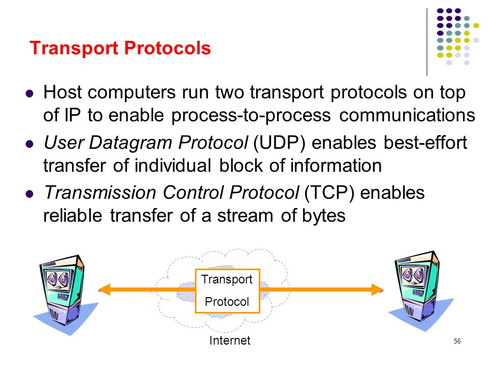 56 Transport Protocols Host computers run two transport protocols on top of IP to enable process-to-process communications User Datagram Protocol (UDP