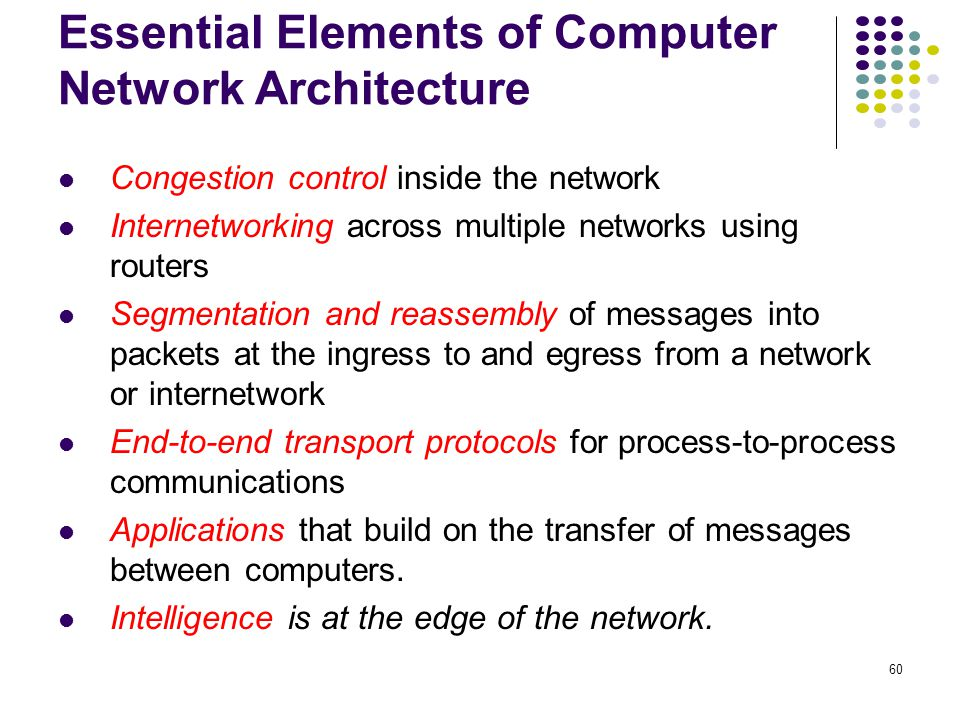 60 Essential Elements of Computer Network Architecture Congestion control inside the network Internetworking across multiple networks using routers Se