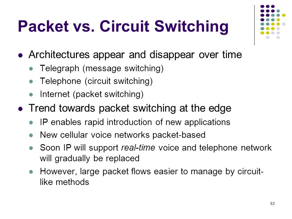 63 Packet vs. Circuit Switching Architectures appear and disappear over time Telegraph (message switching) Telephone (circuit switching) Internet (pac