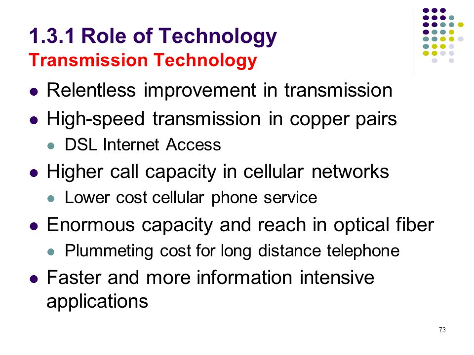 73 1.3.1 Role of Technology Transmission Technology Relentless improvement in transmission High-speed transmission in copper pairs DSL Internet Access