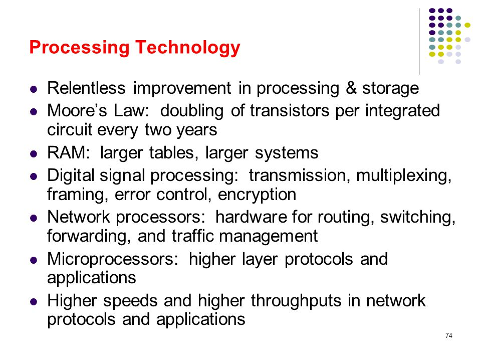 74 Processing Technology Relentless improvement in processing & storage Moores Law: doubling of transistors per integrated circuit every two years RAM