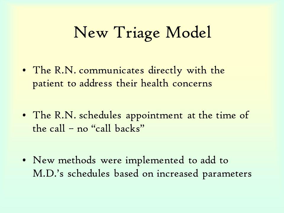 New Triage Model The R.N.