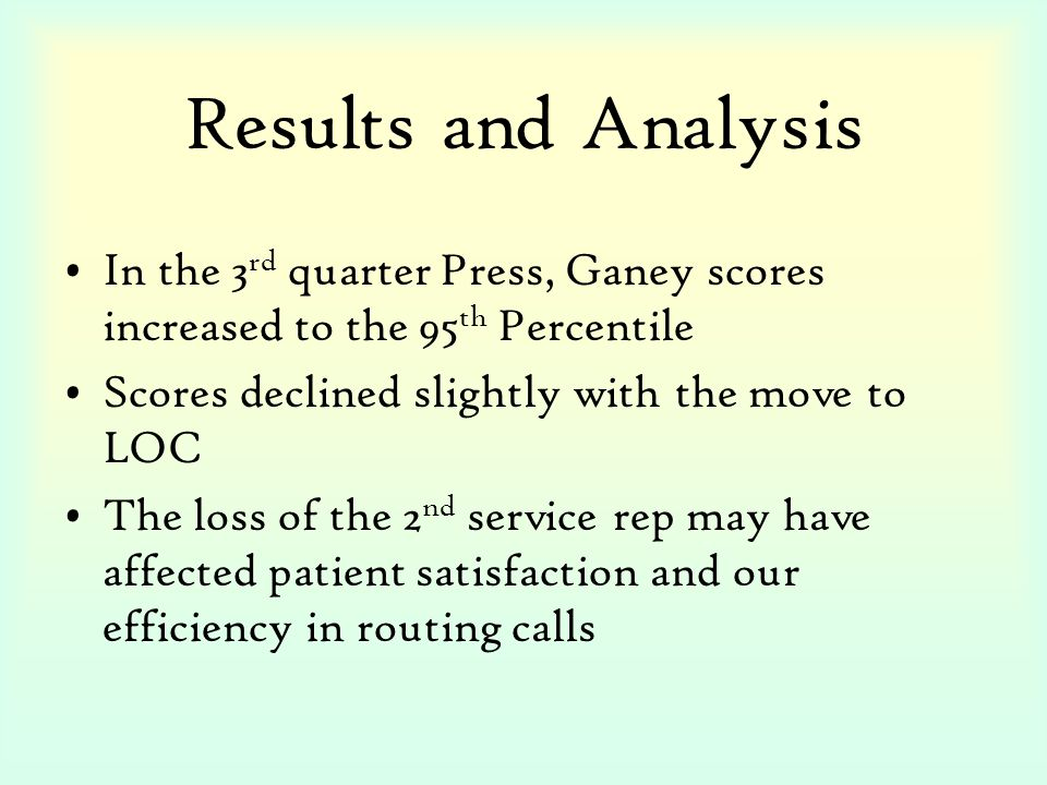 Results and Analysis In the 3 rd quarter Press, Ganey scores increased to the 95 th Percentile Scores declined slightly with the move to LOC The loss