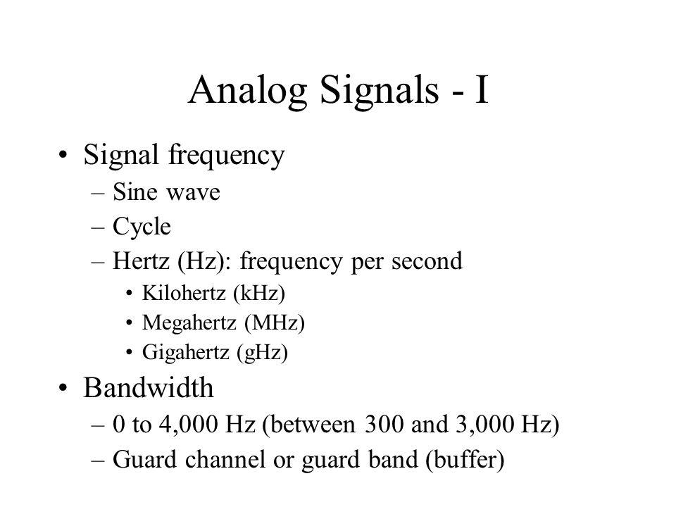 Analog Signals - I Signal frequency –Sine wave –Cycle –Hertz (Hz): frequency per second Kilohertz (kHz) Megahertz (MHz) Gigahertz (gHz) Bandwidth –0 t