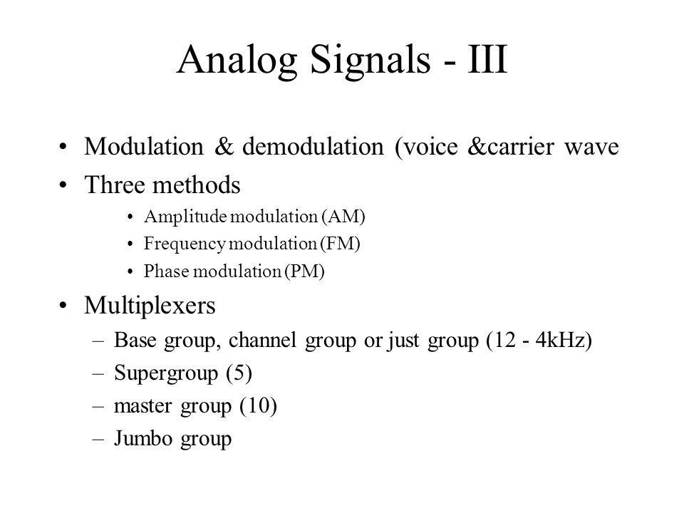 Analog Signals - III Modulation & demodulation (voice &carrier wave Three methods Amplitude modulation (AM) Frequency modulation (FM) Phase modulation