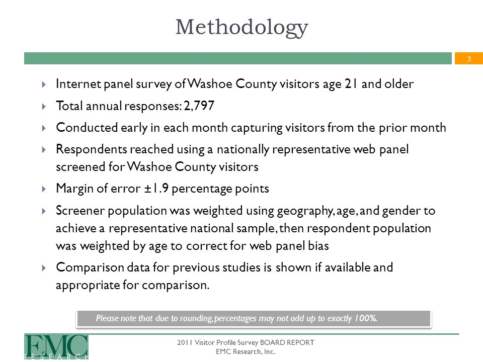 3 Methodology Internet panel survey of Washoe County visitors age 21 and older Total annual responses: 2,797 Conducted early in each month capturing visitors from the prior month Respondents reached using a nationally representative web panel screened for Washoe County visitors Margin of error ±1.9 percentage points Screener population was weighted using geography, age, and gender to achieve a representative national sample, then respondent population was weighted by age to correct for web panel bias Comparison data for previous studies is shown if available and appropriate for comparison.