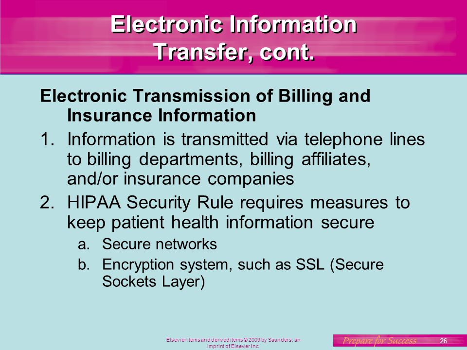 Elsevier items and derived items © 2009 by Saunders, an imprint of Elsevier Inc. 26 Electronic Information Transfer, cont. Electronic Transmission of