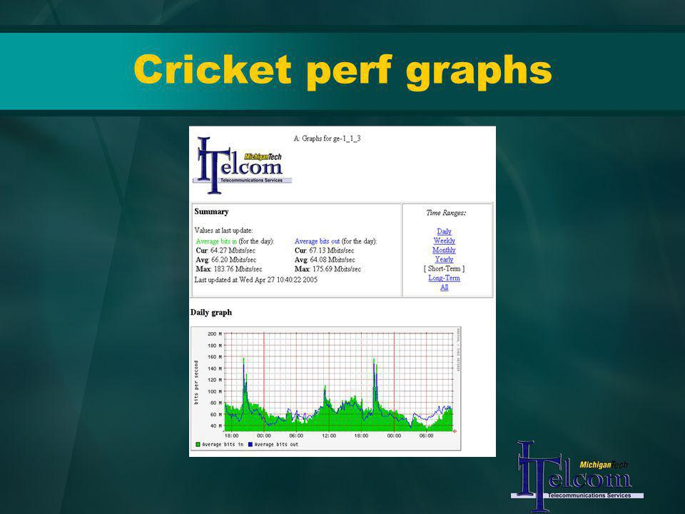 Cricket perf graphs