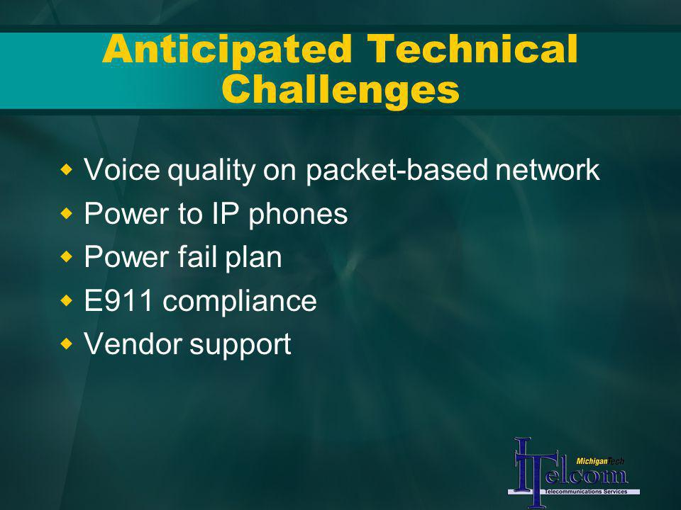 Anticipated Technical Challenges Voice quality on packet-based network Power to IP phones Power fail plan E911 compliance Vendor support