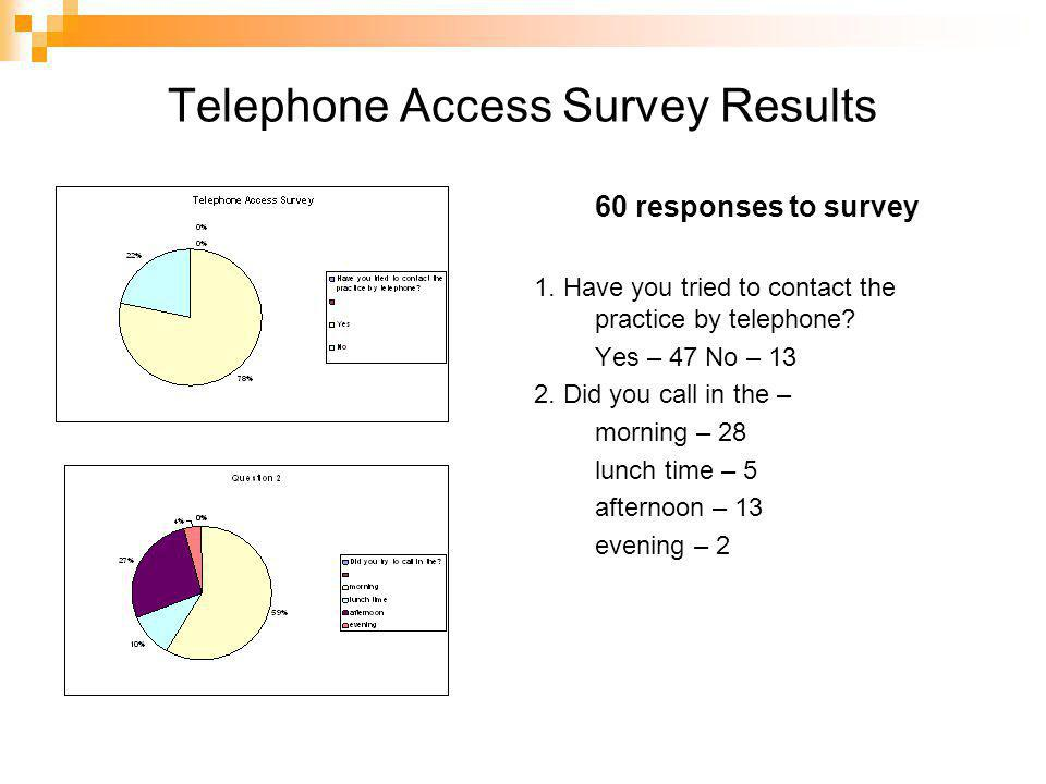 Telephone Access Survey Results 60 responses to survey 1. Have you tried to contact the practice by telephone? Yes – 47 No – 13 2. Did you call in the