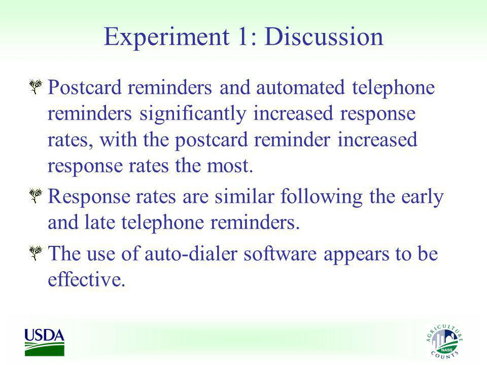 Experiment 1: Discussion Postcard reminders and automated telephone reminders significantly increased response rates, with the postcard reminder increased response rates the most.