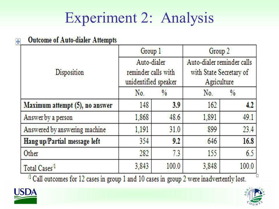 Experiment 2: Analysis