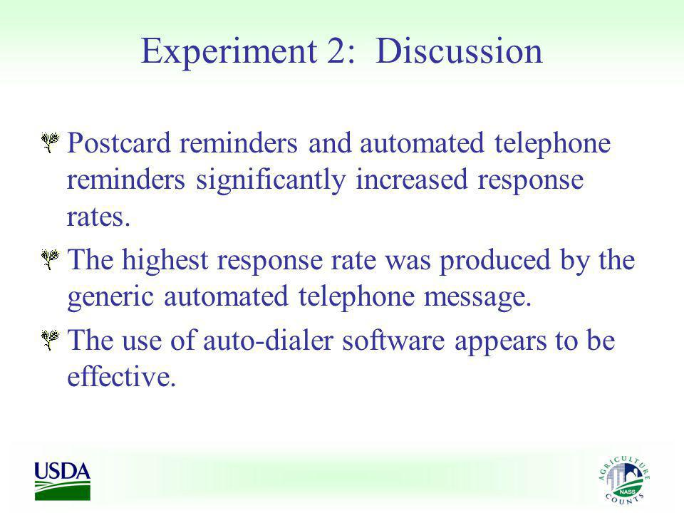 Experiment 2: Discussion Postcard reminders and automated telephone reminders significantly increased response rates.