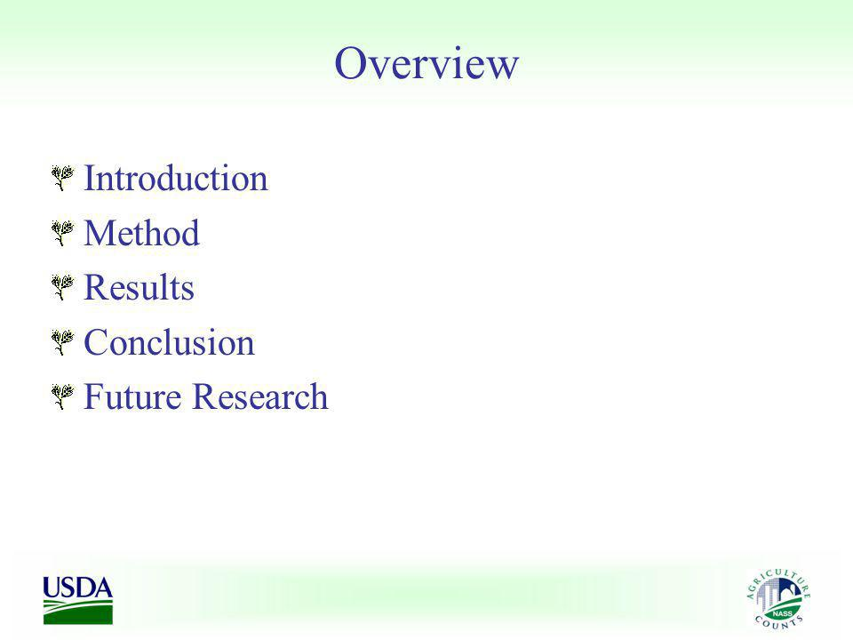 Overview Introduction Method Results Conclusion Future Research