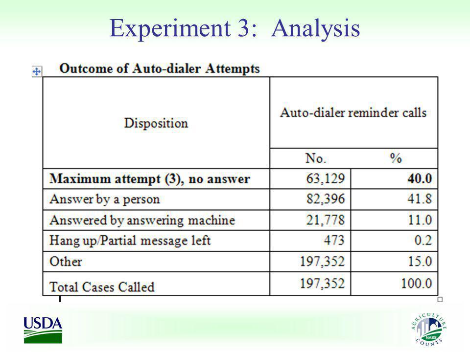 Experiment 3: Analysis