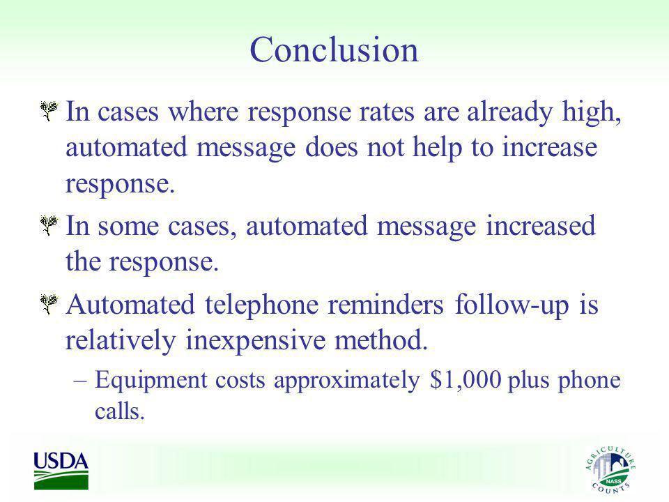 Conclusion In cases where response rates are already high, automated message does not help to increase response. In some cases, automated message incr