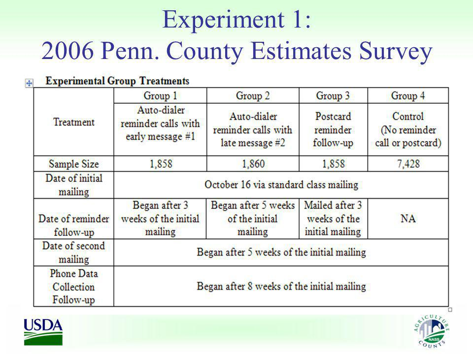 Experiment 3: Census of Agriculture Conducted every five years.