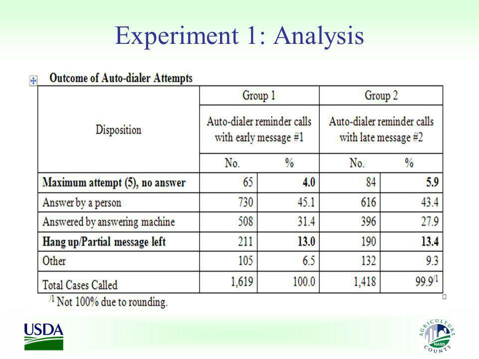 Experiment 1: Analysis