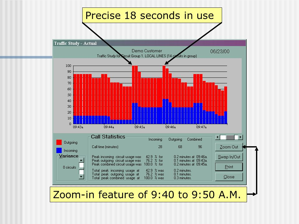 Precise 18 seconds in use Zoom-in feature of 9:40 to 9:50 A.M.