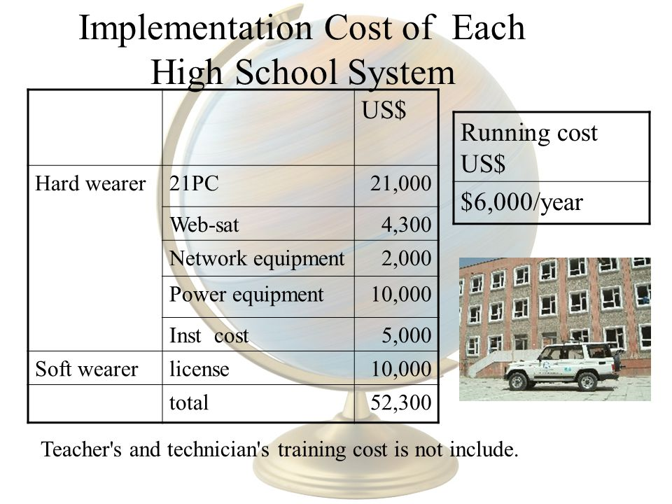 Implementation Cost of Each High School System US$ Hard wearer21PC21,000 Web-sat4,300 Network equipment2,000 Power equipment10,000 Inst cost5,000 Soft wearerlicense10,000 total52,300 Running cost US$ $6,000/year Teacher s and technician s training cost is not include.