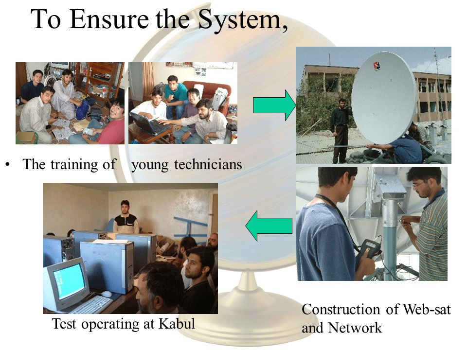 To Ensure the System, The training of young technicians Construction of Web-sat and Network Test operating at Kabul