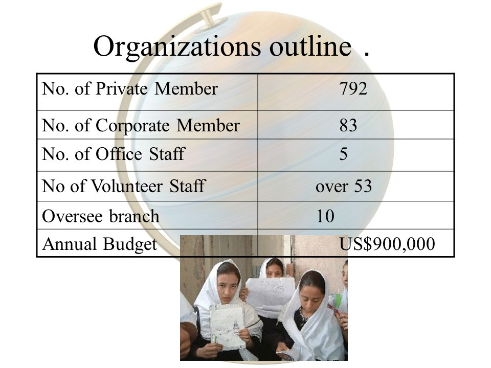 Organizations outline No. of Private Member 792 No.
