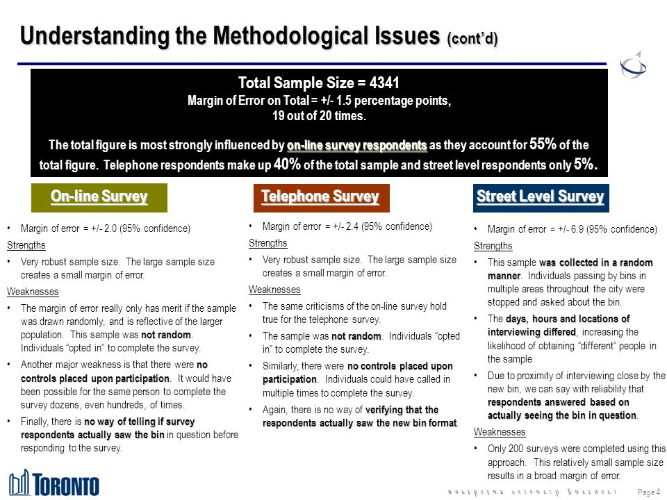 Page 4 Understanding the Methodological Issues (contd) Total Sample Size = 4341 Margin of Error on Total = +/- 1.5 percentage points, 19 out of 20 tim