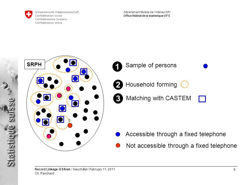 6 Record Linkage /ESSnet / Neuchâtel / February 11, 2011 Ch.