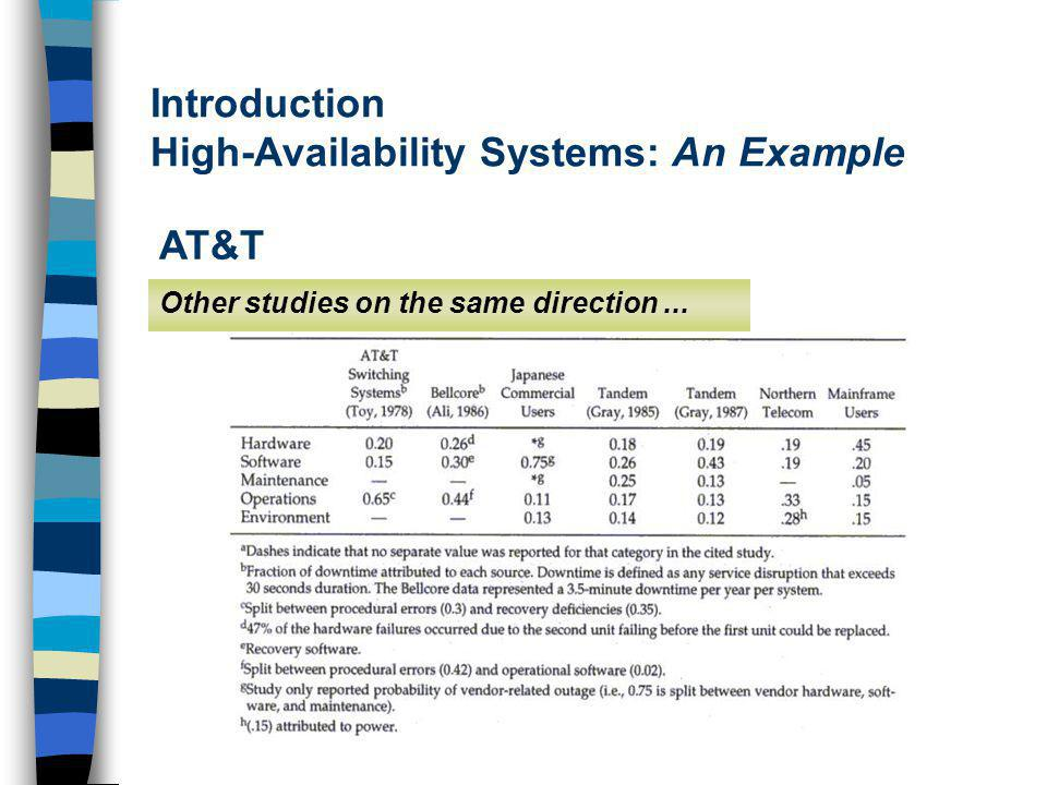 Introduction High-Availability Systems: An Example AT&T Other studies on the same direction...