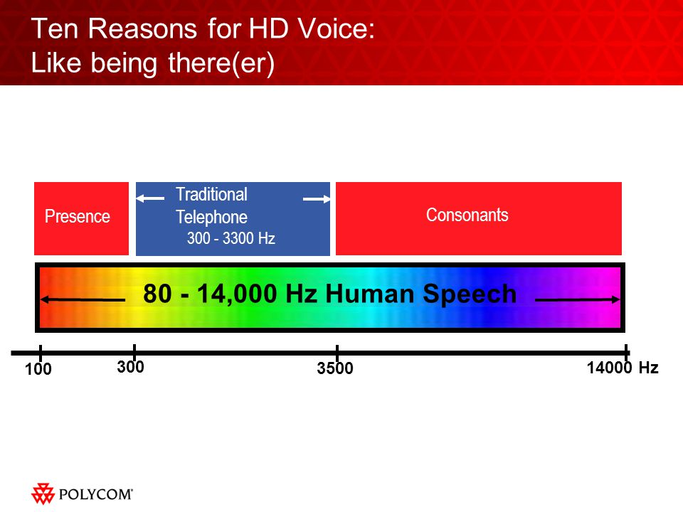 Ten Reasons for HD Voice: Save Your Energy for Dancing DOLPHIN DAUPHIN