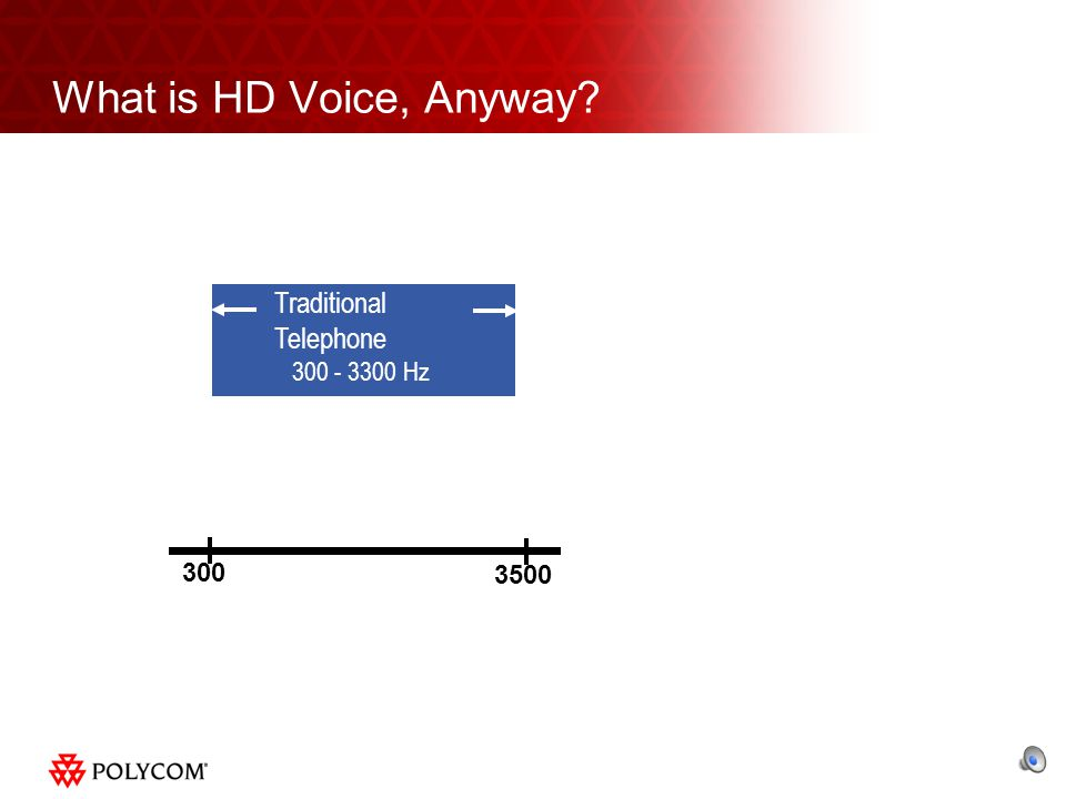 Whos Not Convinced, and Why? Some vendors Some enterprises Some people They dont understand what HD Voice is They dont understand why its important Th