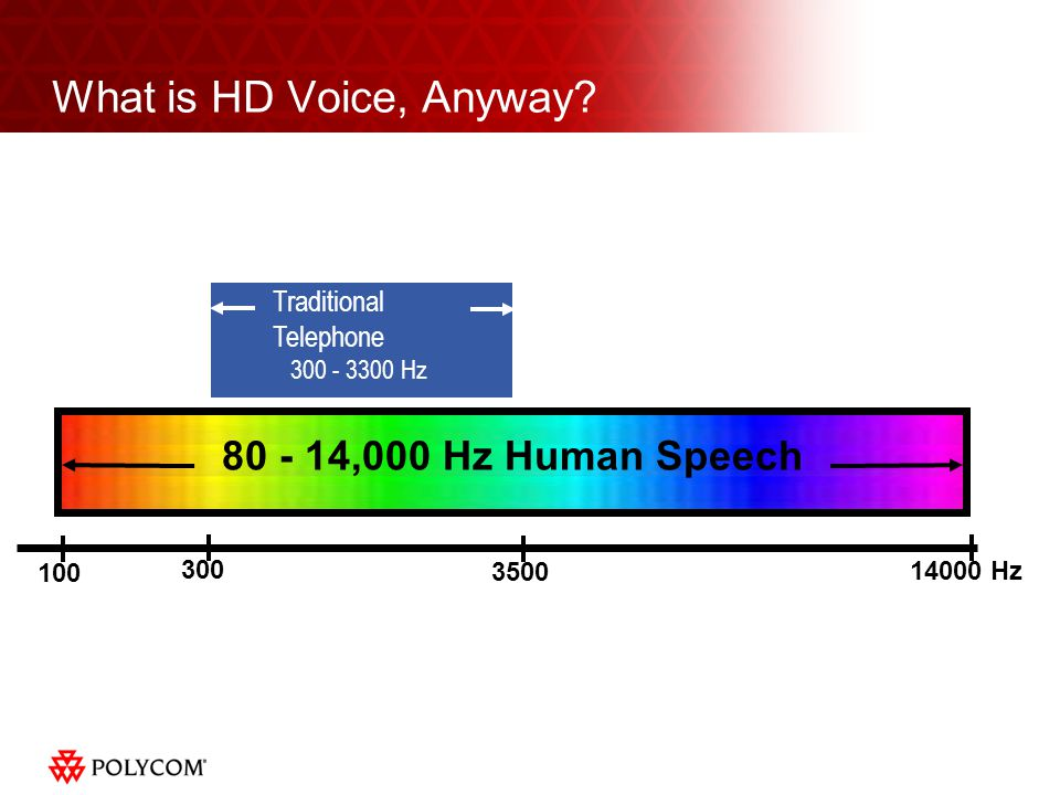 What is HD Voice, Anyway 100 300 3500 14000 Hz 300 - 3300 Hz Traditional Telephone