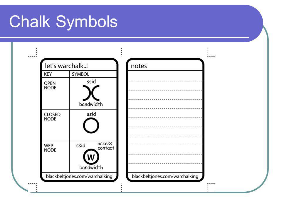 Chalk Symbols