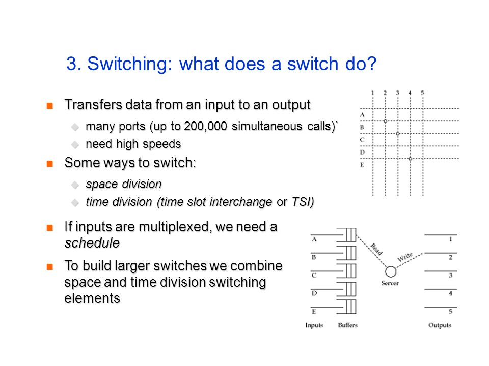 3. Switching: what does a switch do? Transfers data from an input to an output Transfers data from an input to an output many ports (up to 200,000 sim