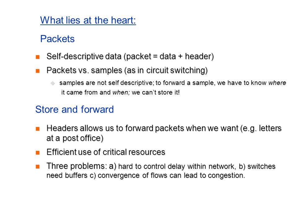 Packets Self-descriptive data (packet = data + header) Self-descriptive data (packet = data + header) Packets vs.