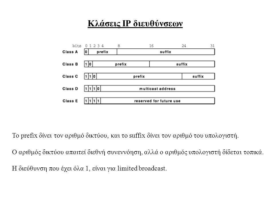 Κλάσεις ΙΡ διευθύνσεων Το prefix δίνει τον αριθμό δικτύου, και το suffix δίνει τον αριθμό του υπολογιστή.