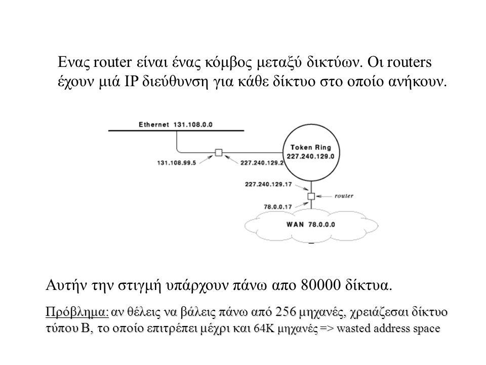 Eνας router είναι ένας κόμβος μεταξύ δικτύων.